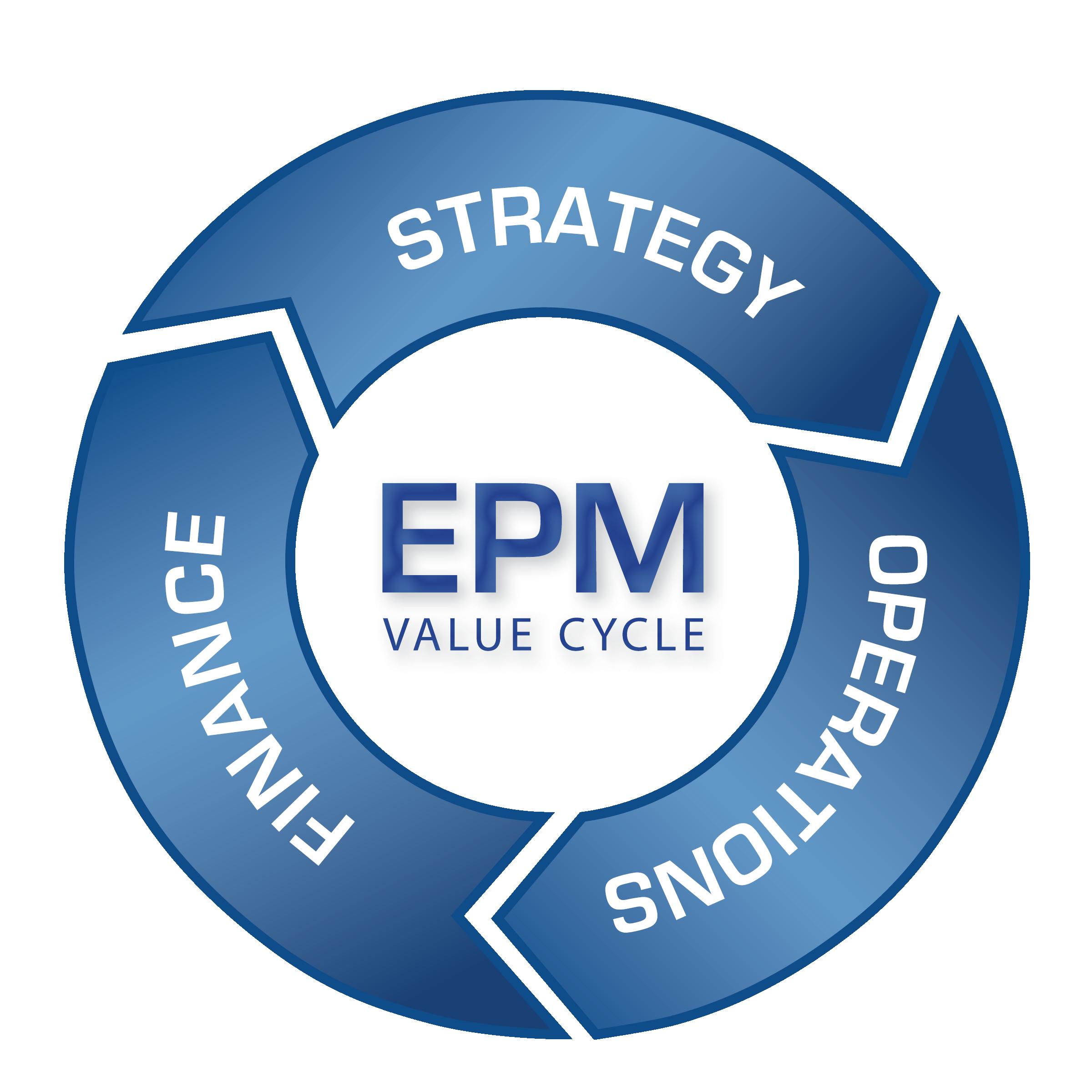 EPM Wheel Column5 Consulting