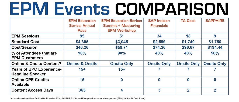 EPM-Events_Comparison_v7