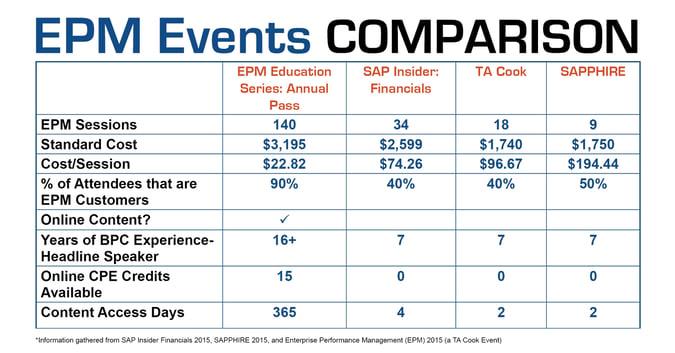 EPM_Events_Comparison_v9