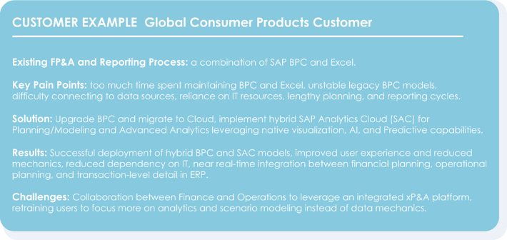 Customer Example: Global Consumer Products Customer