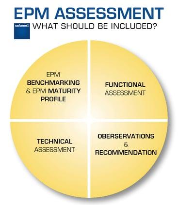 EPM Assessment.png