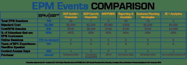 EPM Events_Comparison_Feb2018v3.png
