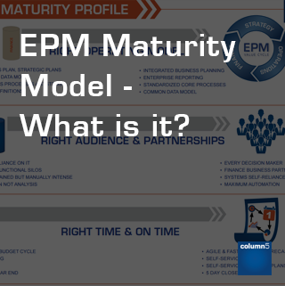 EPM Maturity Model - What is it?